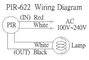 PIR-622 廣角式感應器