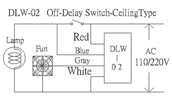 DLW-02 Delay Switches for Lighting